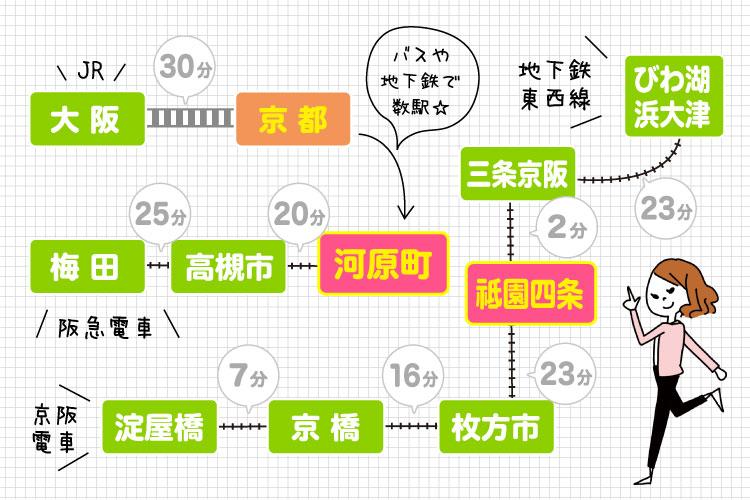 京都の風俗街-路線図